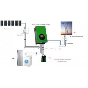 off grid solar inverter charger