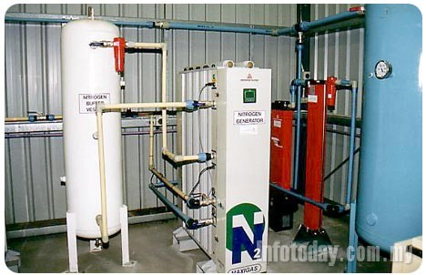 Nitrogen pipe system supplied using Gas-Pro