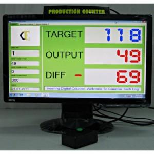Production Counter/Score Board