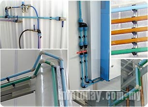 Image showing compressed air pipe, water pipe, chemical and oil piping