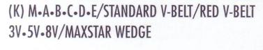 standard v -belt2