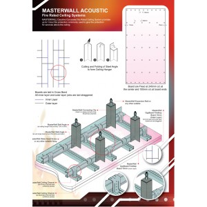 Masterwall Fire Rated Ceiling System